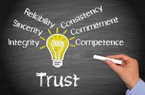 hvordan opptre troverdig på internett
